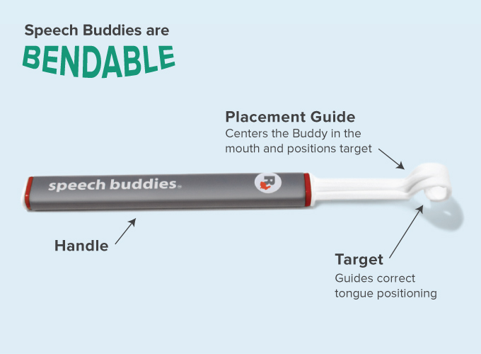 Rabbit Speech Buddy Tool Features