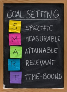 Important Aspects of Goal Setting