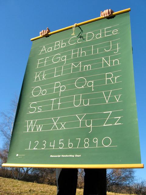 Hanging Alphabet Chart
