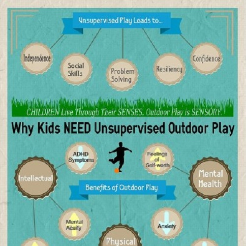 Speech Therapy Activities For Kids On The Move Use Sports Themes