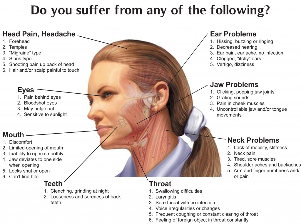 TMJ Treatment and Symptoms