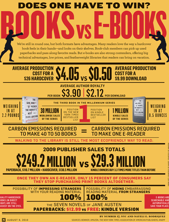 books vs ebooks for reading with children