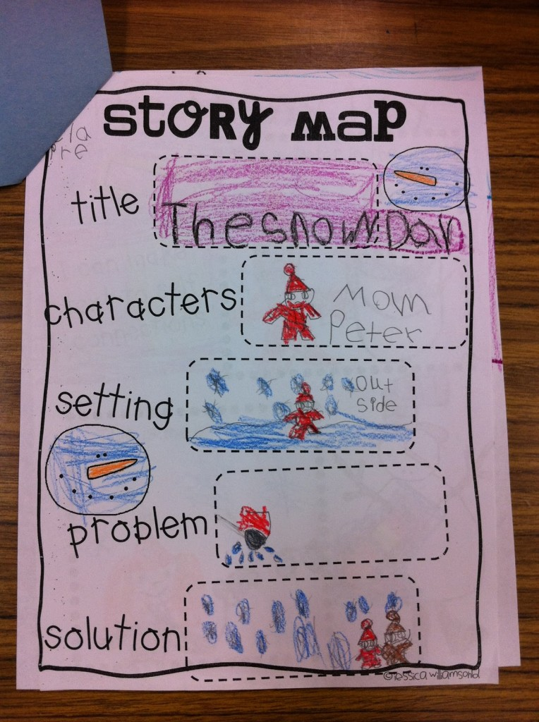 story map for reading and Hyperlexia Help