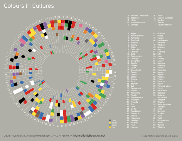 colors and their meanings in culture