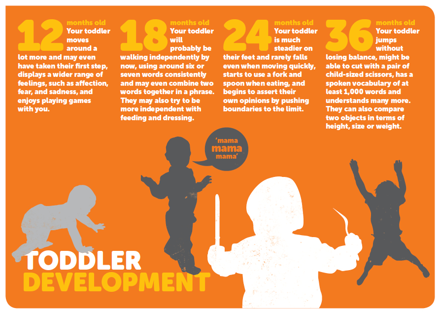 Development of toddler lessons tes teach