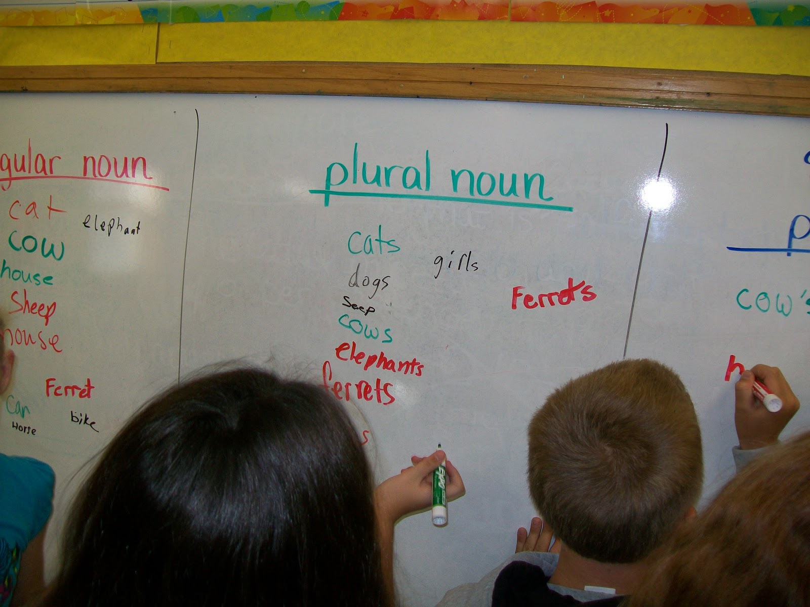 Interactive Whiteboard Games Who Wants To Be A Millionaire