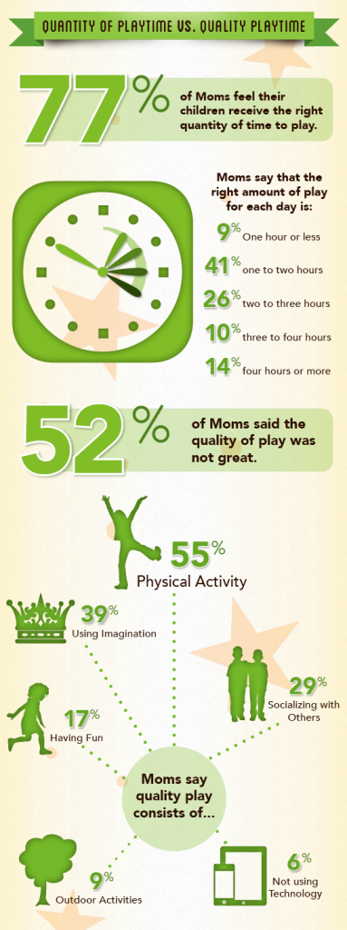 quality of playtime infographic