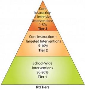 Image Courtesy of blog.vocovision.com