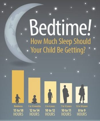 A healthy sleep schedule for back to school healthy back for How long should you keep your mattress