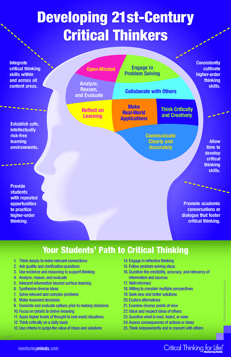 critical thinking skills chart Develop your critical thinking skills boost your ability to solve problems and  make the right decisions at work, home and in study.