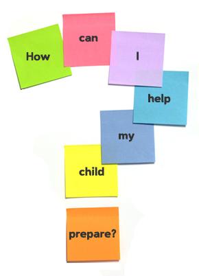 Questions about communication milestones