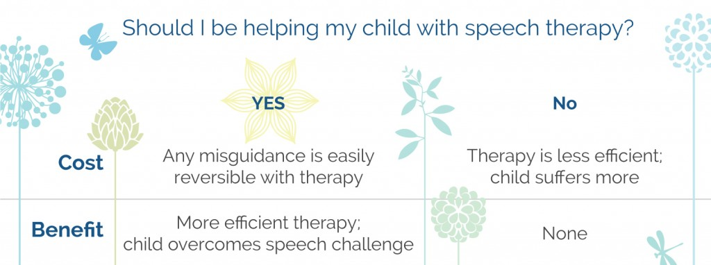 Should I be helping my child with Speech Therapy