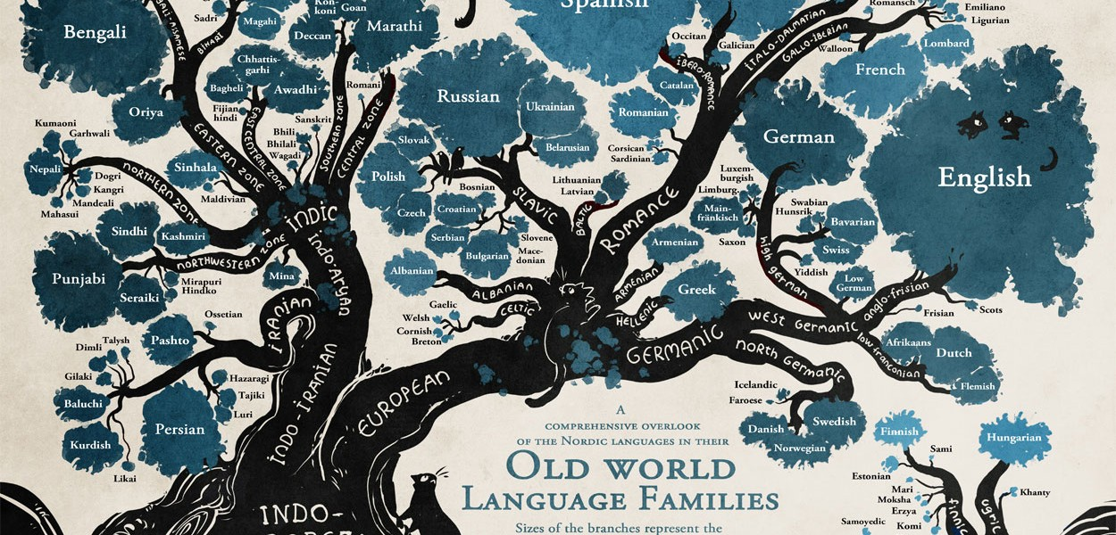 The Crazy and Fascinating History of the English Language